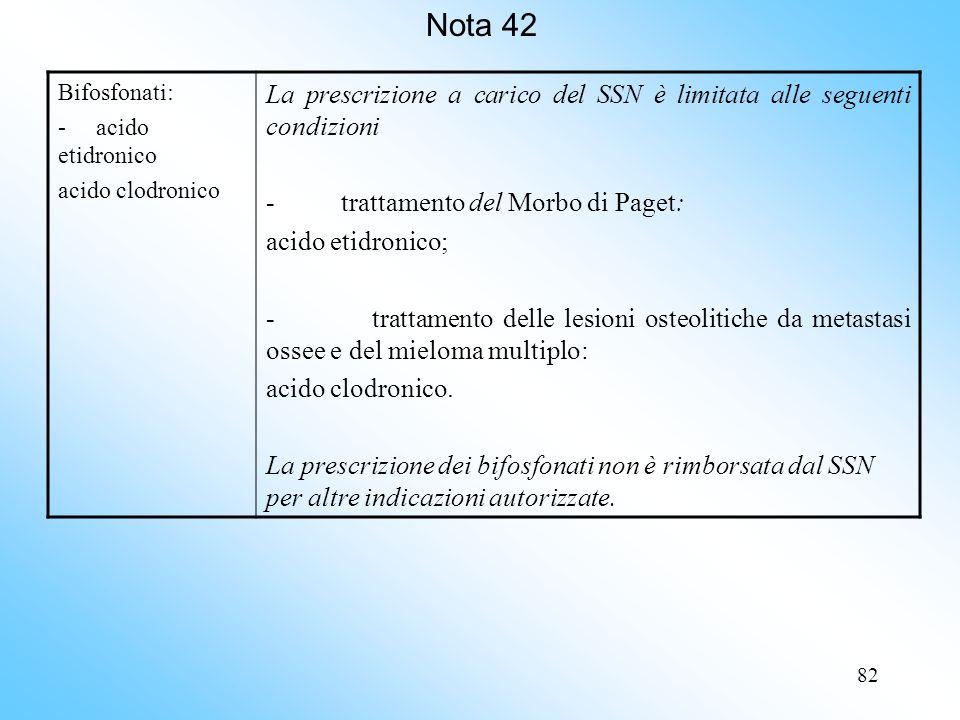 82 Nota 42 Bifosfonati: - acido etidronico acido clodronico La prescrizione a carico del SSN è limitata alle seguenti condizioni - trattamento del Morbo di Paget: acido etidronico; - trattamento delle lesioni osteolitiche da metastasi ossee e del mieloma multiplo: acido clodronico.