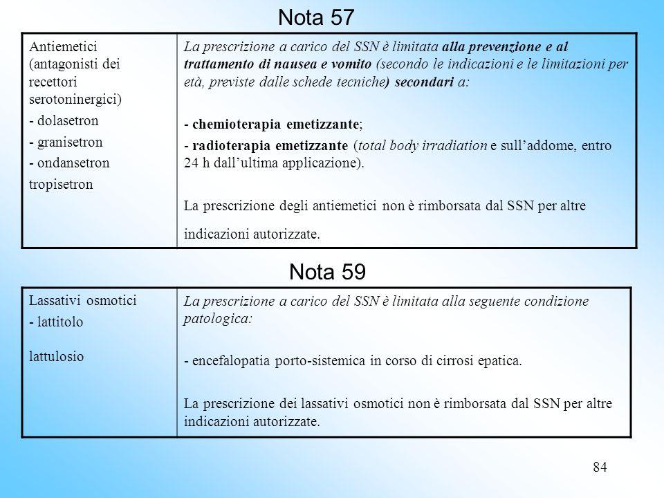 84 Nota 57 Antiemetici (antagonisti dei recettori serotoninergici) - dolasetron - granisetron - ondansetron tropisetron La prescrizione a carico del SSN è limitata alla prevenzione e al trattamento di nausea e vomito (secondo le indicazioni e le limitazioni per età, previste dalle schede tecniche) secondari a: - chemioterapia emetizzante; - radioterapia emetizzante (total body irradiation e sulladdome, entro 24 h dallultima applicazione).