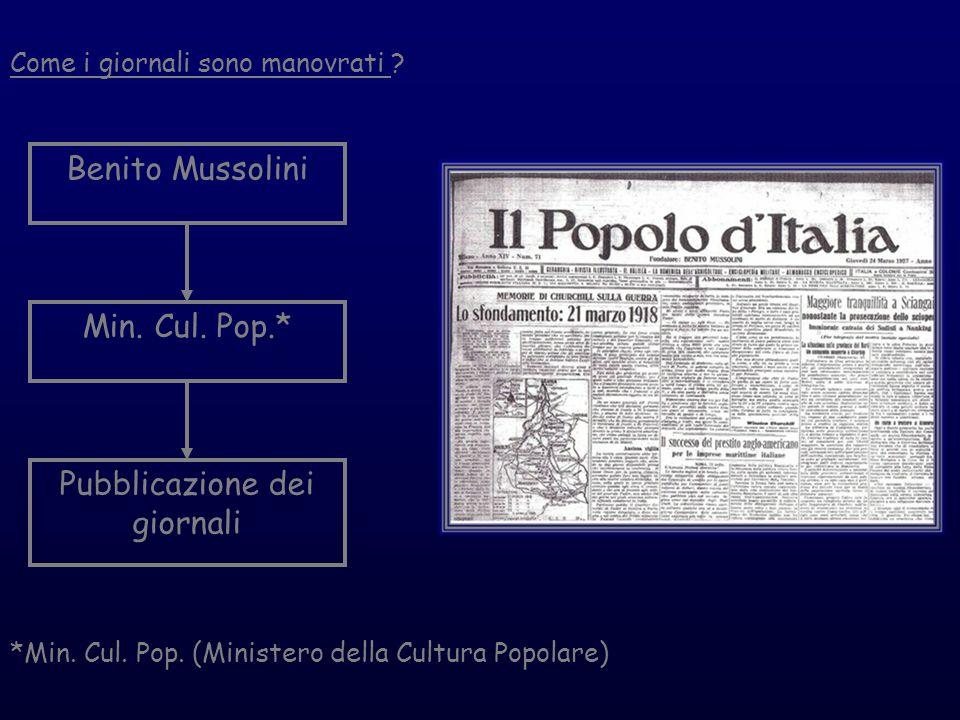 Benito Mussolini Min. Cul. Pop.* Pubblicazione dei giornali *Min. Cul. Pop. (Ministero della Cultura Popolare) Come i giornali sono manovrati ?