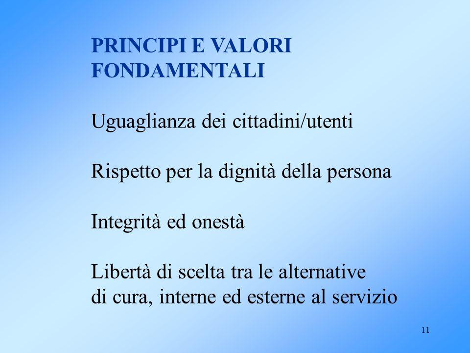 11 PRINCIPI E VALORI FONDAMENTALI Uguaglianza dei cittadini/utenti Rispetto per la dignità della persona Integrità ed onestà Libertà di scelta tra le