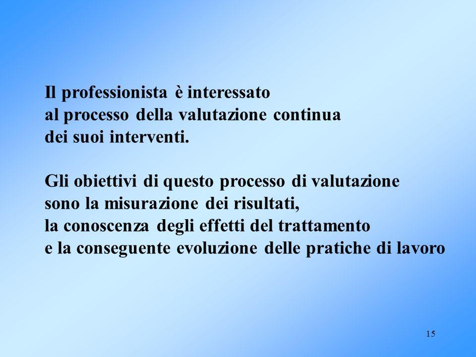15 Il professionista è interessato al processo della valutazione continua dei suoi interventi. Gli obiettivi di questo processo di valutazione sono la
