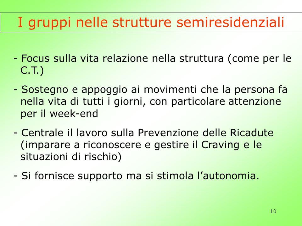 10 I gruppi nelle strutture semiresidenziali - Focus sulla vita relazione nella struttura (come per le C.T.) - Sostegno e appoggio ai movimenti che la