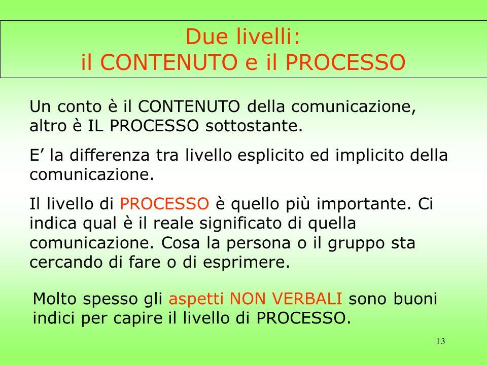 13 Due livelli: il CONTENUTO e il PROCESSO Un conto è il CONTENUTO della comunicazione, altro è IL PROCESSO sottostante. E la differenza tra livello e