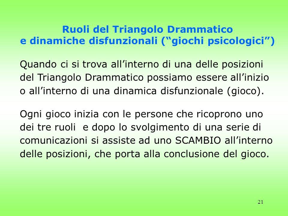 21 Ruoli del Triangolo Drammatico e dinamiche disfunzionali (giochi psicologici) Quando ci si trova allinterno di una delle posizioni del Triangolo Dr