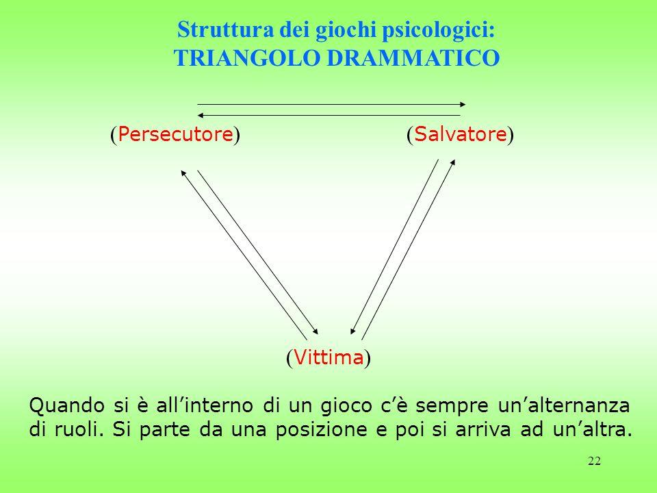 22 (scheda 30) Struttura dei giochi psicologici: TRIANGOLO DRAMMATICO ( Persecutore )( Salvatore ) ( Vittima ) Quando si è allinterno di un gioco cè s