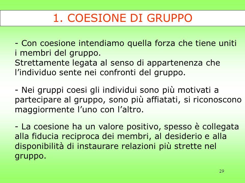 29 1. COESIONE DI GRUPPO - La coesione ha un valore positivo, spesso è collegata alla fiducia reciproca dei membri, al desiderio e alla disponibilità