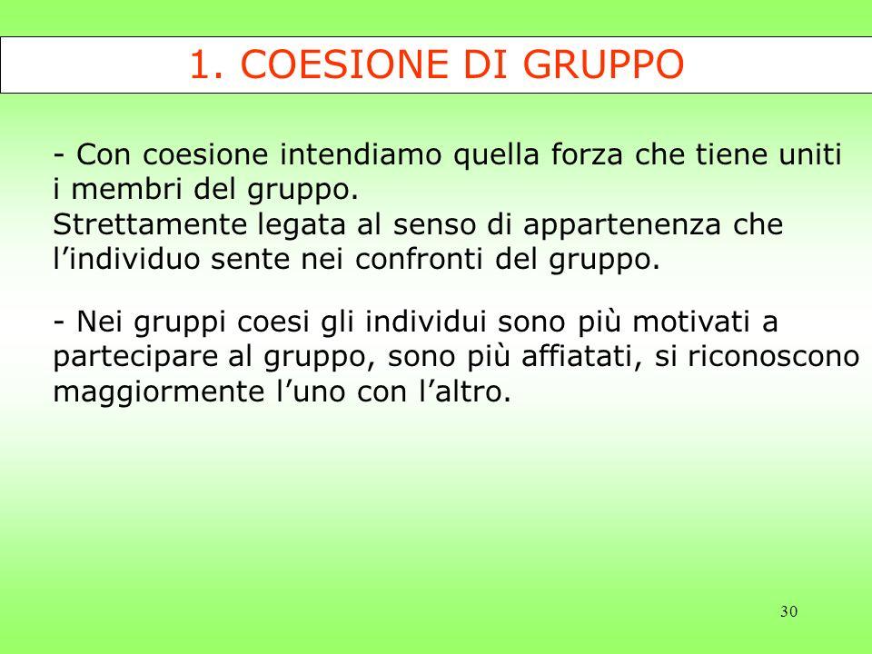 30 1. COESIONE DI GRUPPO - Con coesione intendiamo quella forza che tiene uniti i membri del gruppo. Strettamente legata al senso di appartenenza che