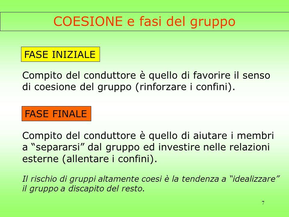 7 COESIONE e fasi del gruppo FASE INIZIALE Compito del conduttore è quello di favorire il senso di coesione del gruppo (rinforzare i confini). FASE FI