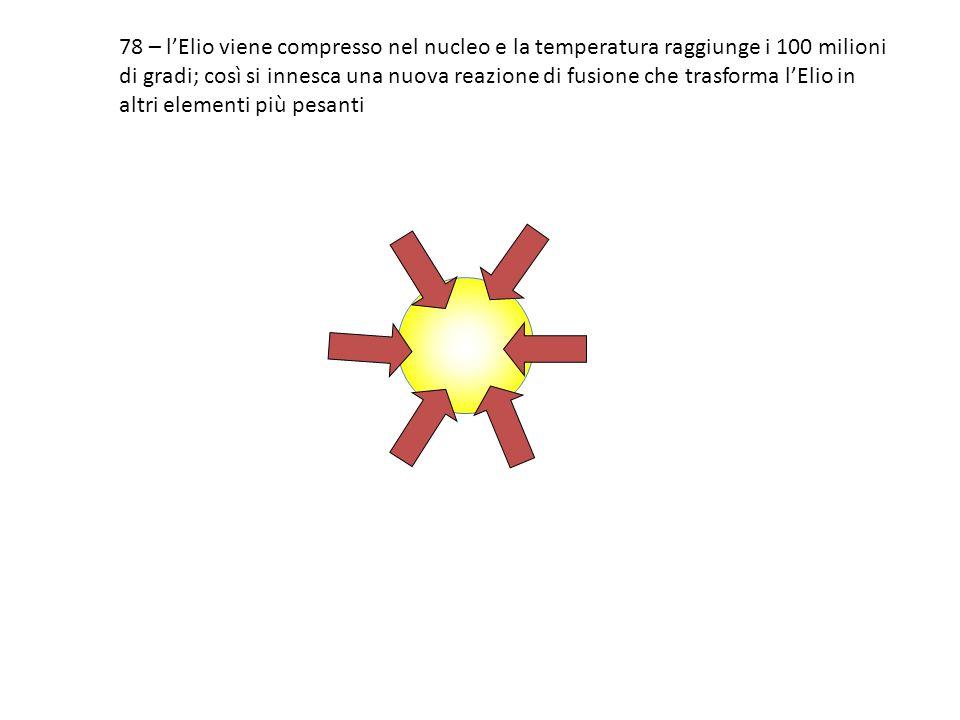 78 – lElio viene compresso nel nucleo e la temperatura raggiunge i 100 milioni di gradi; così si innesca una nuova reazione di fusione che trasforma l