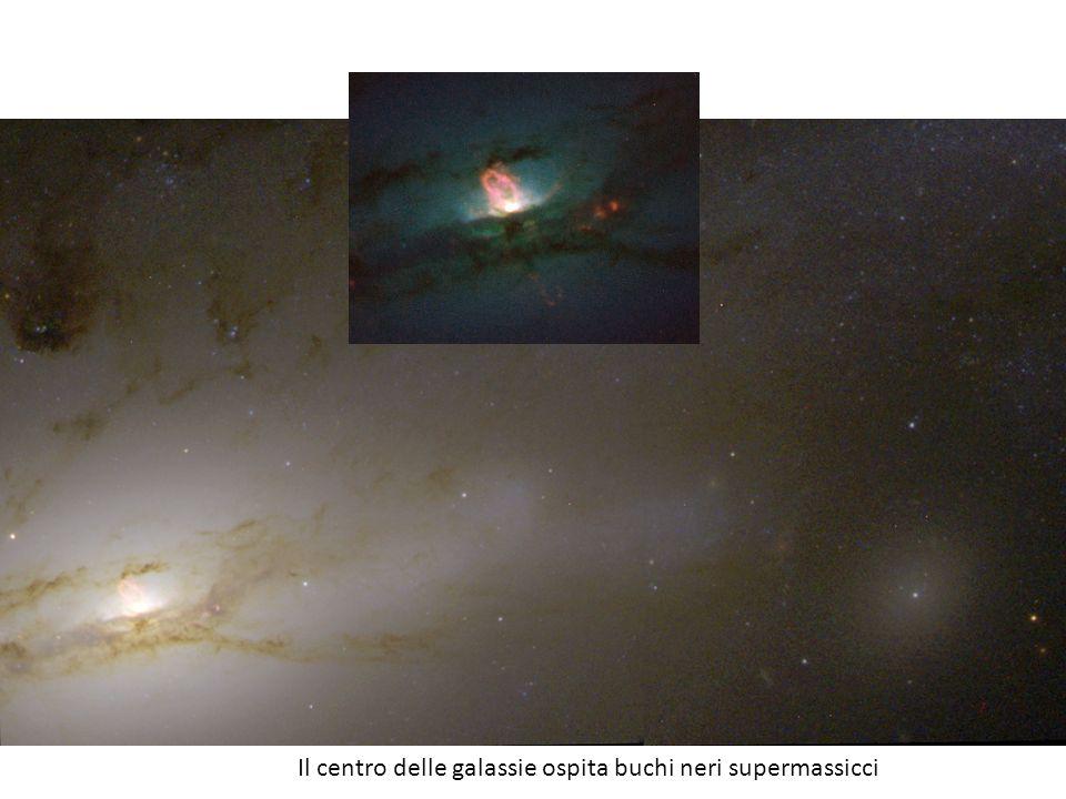 Il centro delle galassie ospita buchi neri supermassicci