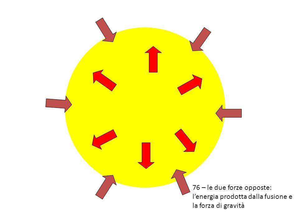 76 – le due forze opposte: lenergia prodotta dalla fusione e la forza di gravità
