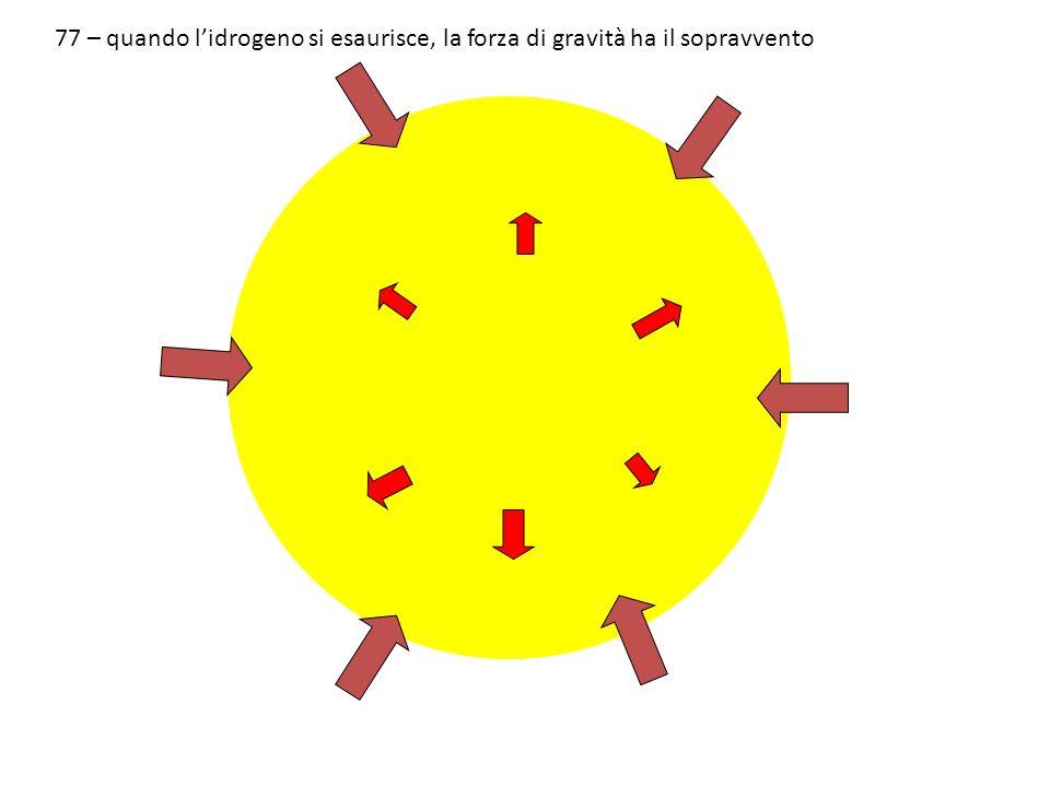 78 – lElio viene compresso nel nucleo e la temperatura raggiunge i 100 milioni di gradi; così si innesca una nuova reazione di fusione che trasforma lElio in altri elementi più pesanti