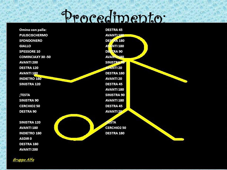 Omino con palla: PULISCISCHERMO SFONDONERO GIALLO SPESSORE 10 COMINCIAXY 30 -50 AVANTI 200 DESTRA 120 AVANTI 180 INDIETRO 180 SINISTRA 120 ;TESTA SINI