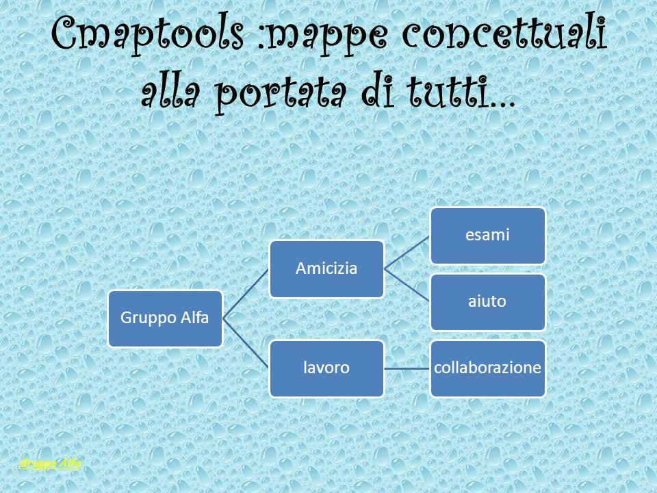 Cmaptools :mappe concettuali alla portata di tutti… Gruppo AlfaAmiciziaesamiaiutolavorocollaborazione Gruppo Alfa
