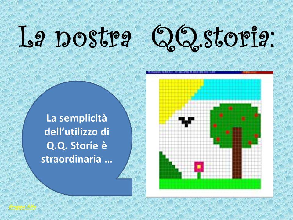 La nostra QQ.storia: Gruppo Alfa La semplicità dellutilizzo di Q.Q. Storie è straordinaria …