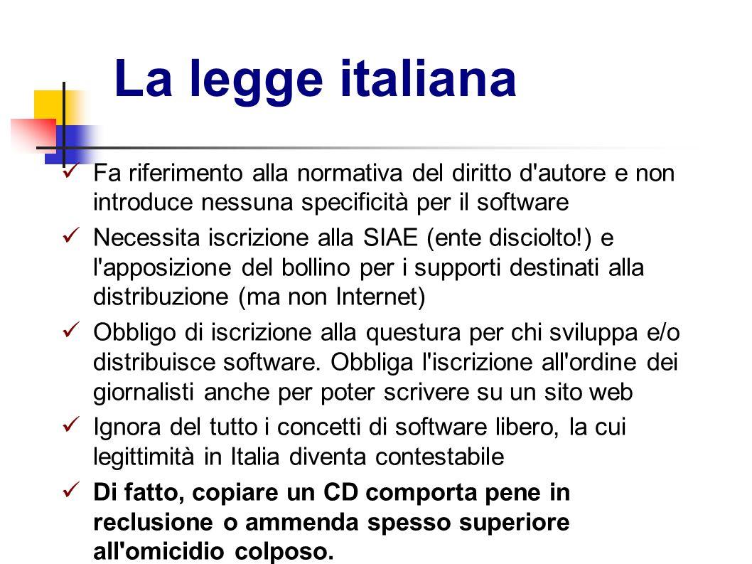 La legge italiana Fa riferimento alla normativa del diritto d'autore e non introduce nessuna specificità per il software Necessita iscrizione alla SIA