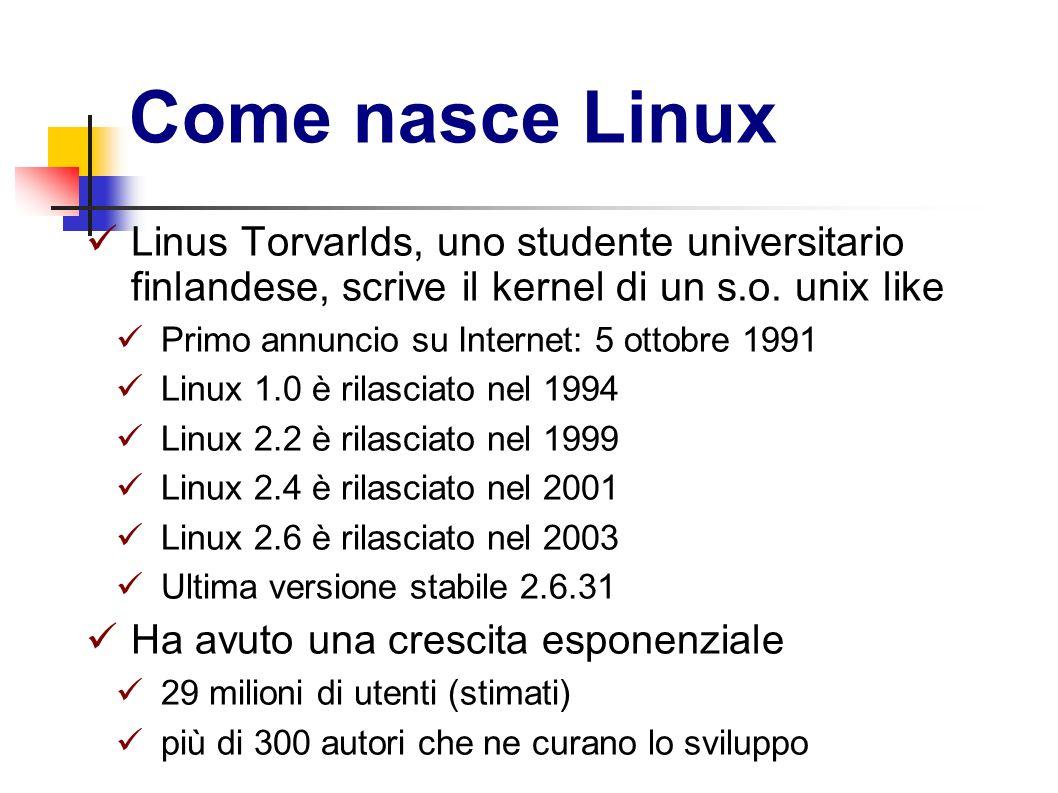 Come nasce Linux Linus Torvarlds, uno studente universitario finlandese, scrive il kernel di un s.o. unix like Primo annuncio su Internet: 5 ottobre 1