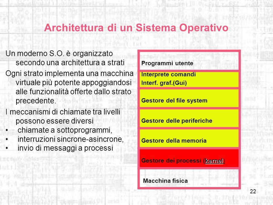 22 Architettura di un Sistema Operativo Un moderno S.O. è organizzato secondo una architettura a strati Ogni strato implementa una macchina virtuale p