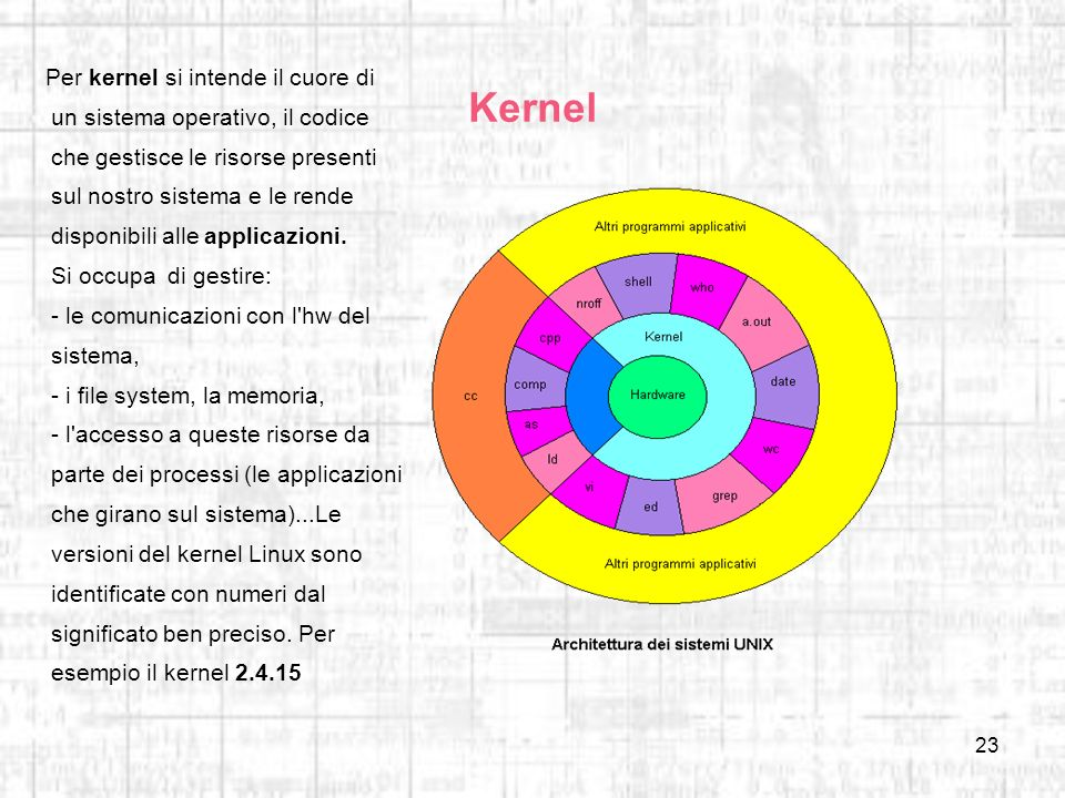 23 Kernel Per kernel si intende il cuore di un sistema operativo, il codice che gestisce le risorse presenti sul nostro sistema e le rende disponibili