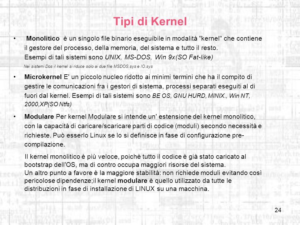 24 Tipi di Kernel Monolitico è un singolo file binario eseguibile in modalità