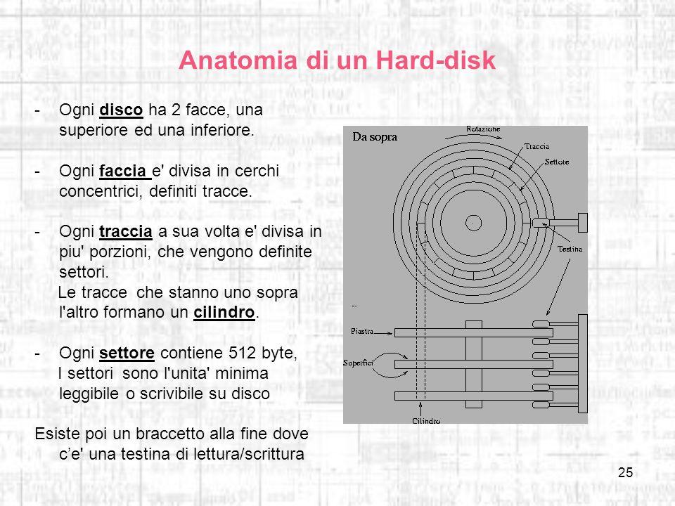 25 Anatomia di un Hard-disk -Ogni disco ha 2 facce, una superiore ed una inferiore. -Ogni faccia e' divisa in cerchi concentrici, definiti tracce. -Og