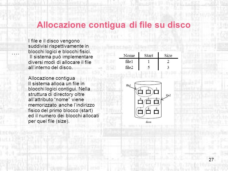27 Allocazione contigua di file su disco …. I file e il disco vengono suddivisi rispettivamente in blocchi logici e blocchi fisici. Il sistema può imp