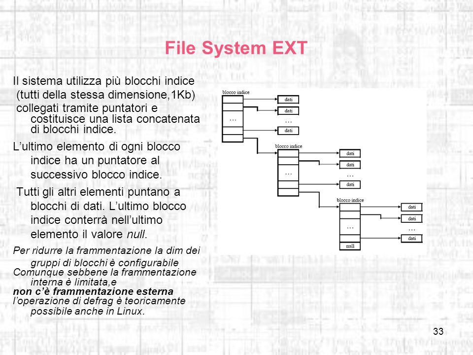 33 File System EXT Il sistema utilizza più blocchi indice (tutti della stessa dimensione,1Kb) collegati tramite puntatori e costituisce una lista conc