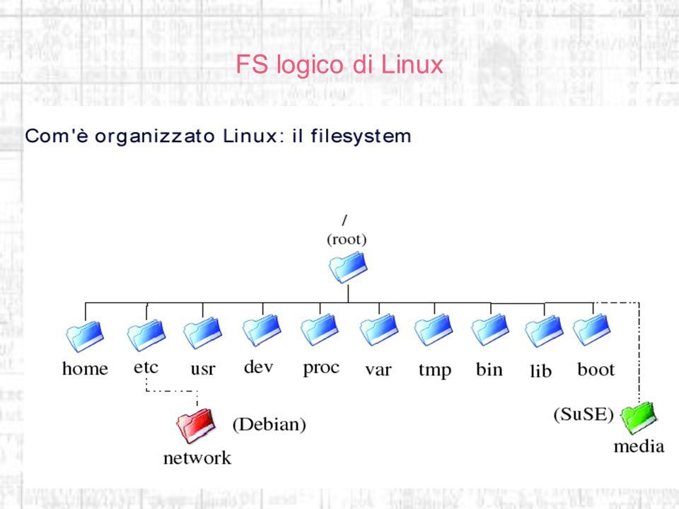22 FS logico di Linux