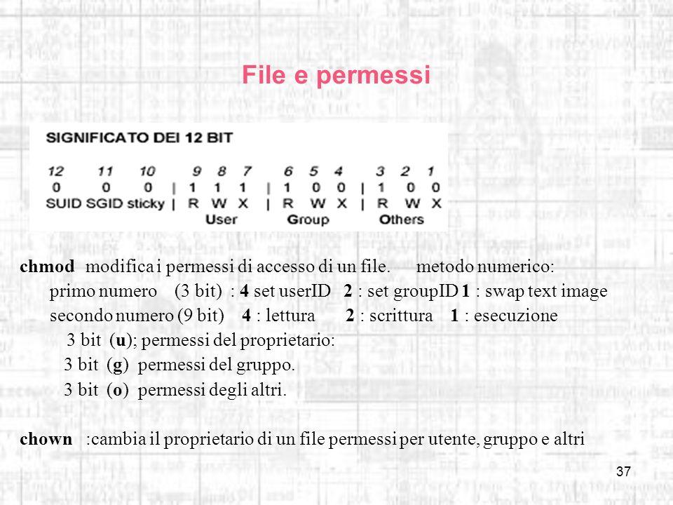 37 File e permessi chmodmodifica i permessi di accesso di un file.metodo numerico: primo numero (3 bit) : 4 set userID 2 : set groupID 1 : swap text i