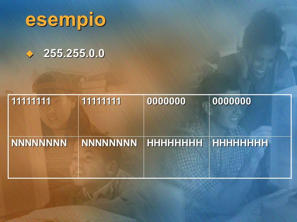 esempio 255.255.0.0 255.255.0.0 111111111111111100000000000000 NNNNNNNNNNNNNNNNHHHHHHHHHHHHHHHH
