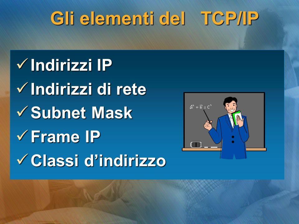 Gli elementi del TCP/IP Indirizzi IP Indirizzi IP Indirizzi di rete Indirizzi di rete Subnet Mask Subnet Mask Frame IP Frame IP Classi dindirizzo Clas