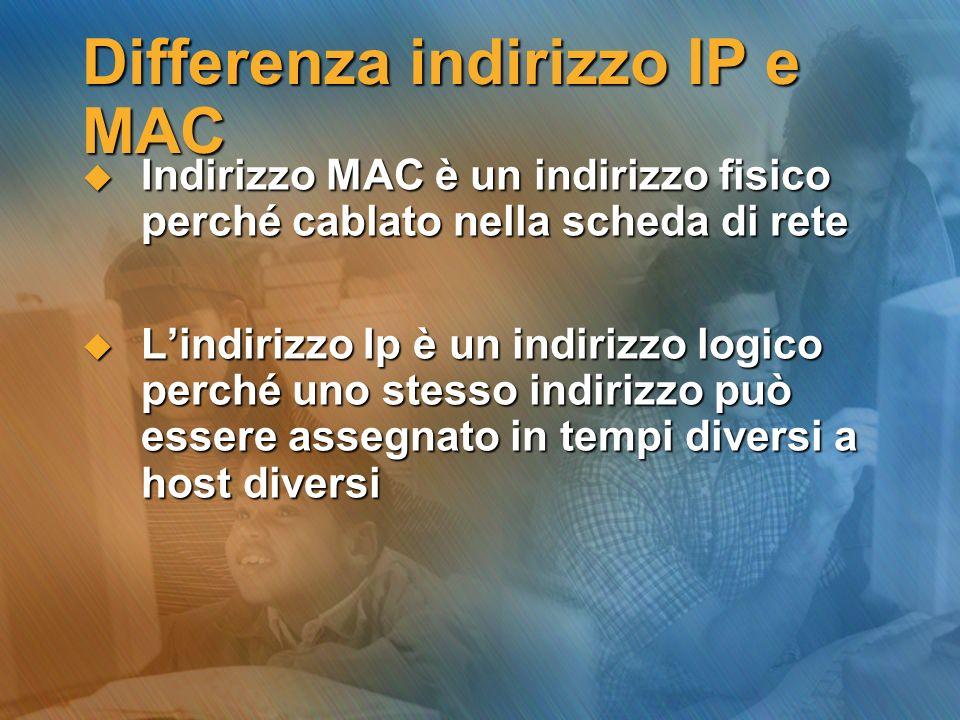 Differenza indirizzo IP e MAC Indirizzo MAC è un indirizzo fisico perché cablato nella scheda di rete Indirizzo MAC è un indirizzo fisico perché cabla