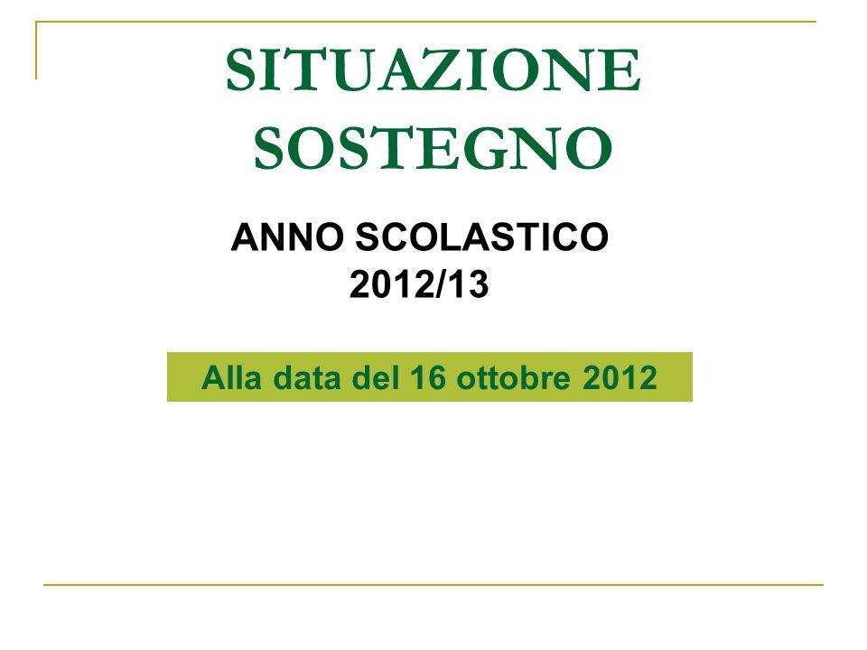SITUAZIONE SOSTEGNO ANNO SCOLASTICO 2012/13 Alla data del 16 ottobre 2012
