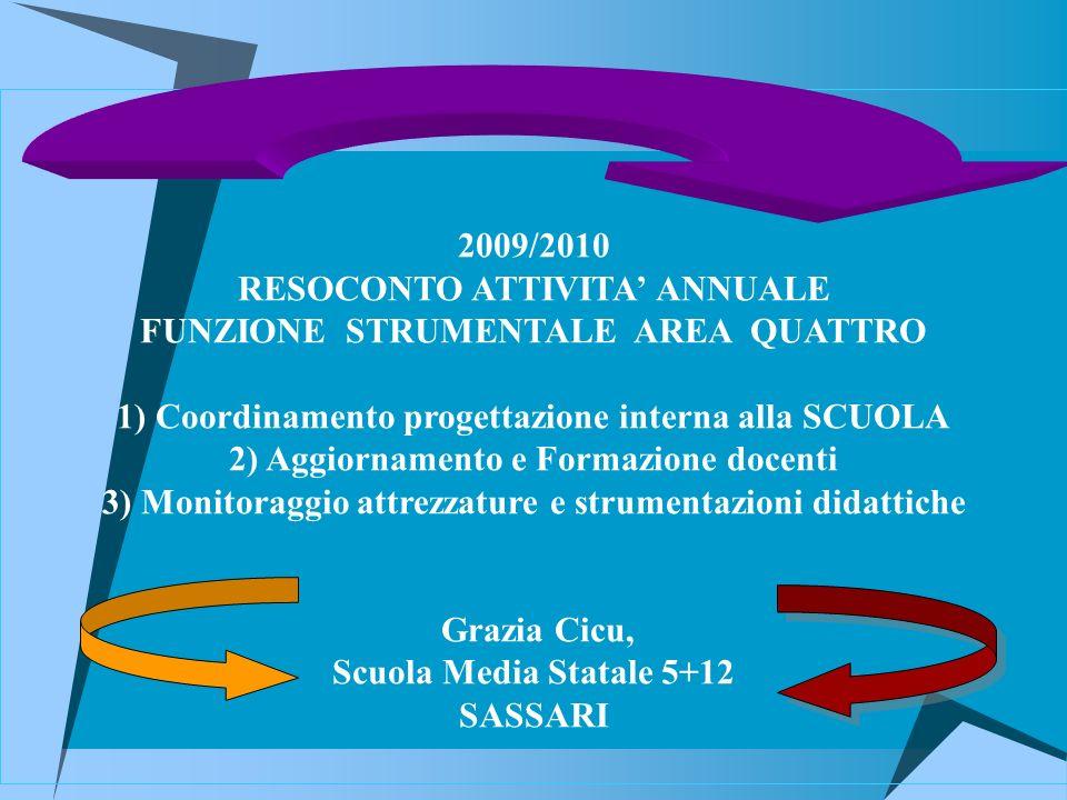 2009/2010 RESOCONTO ATTIVITA ANNUALE FUNZIONE STRUMENTALE AREA QUATTRO 1) Coordinamento progettazione interna alla SCUOLA 2) Aggiornamento e Formazion