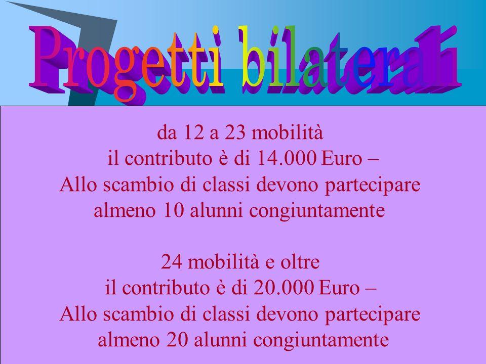 da 12 a 23 mobilità il contributo è di 14.000 Euro – Allo scambio di classi devono partecipare almeno 10 alunni congiuntamente 24 mobilità e oltre il