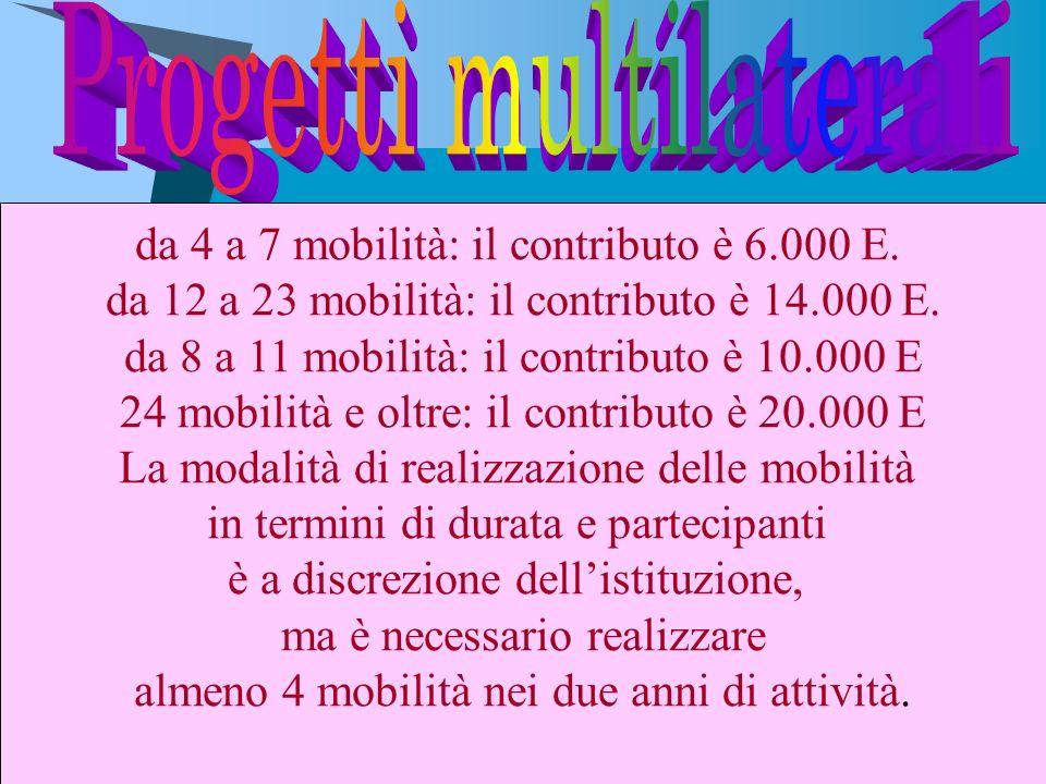 da 4 a 7 mobilità: il contributo è 6.000 E. da 12 a 23 mobilità: il contributo è 14.000 E. da 8 a 11 mobilità: il contributo è 10.000 E 24 mobilità e