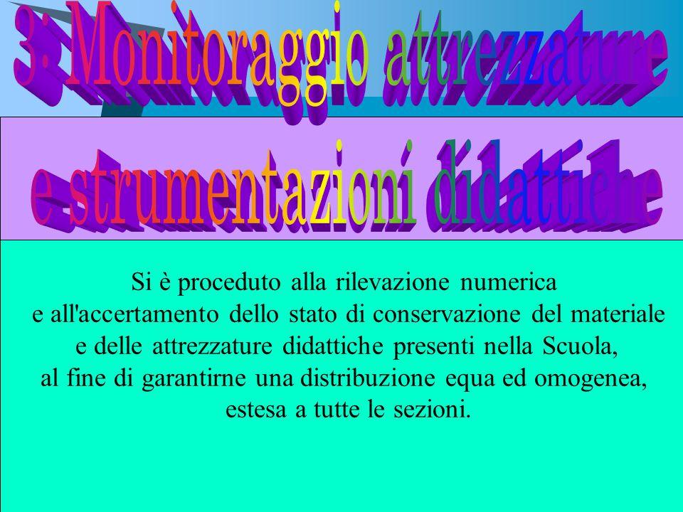 Si è proceduto alla rilevazione numerica e all'accertamento dello stato di conservazione del materiale e delle attrezzature didattiche presenti nella