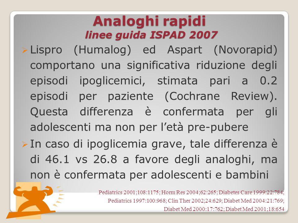 Analoghi rapidi linee guida ISPAD 2007 Lispro (Humalog) ed Aspart (Novorapid) comportano una significativa riduzione degli episodi ipoglicemici, stima