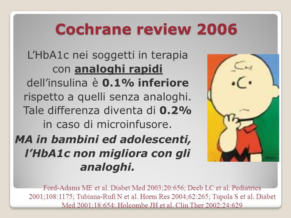 Cochrane review 2006 LHbA1c nei soggetti in terapia con analoghi rapidi dellinsulina è 0.1% inferiore rispetto a quelli senza analoghi. Tale differenz