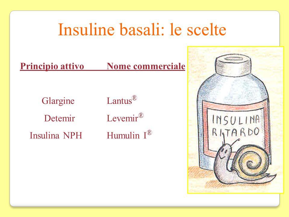 Insuline basali: le scelte Principio attivoNome commerciale GlargineLantus ® DetemirLevemir ® Insulina NPHHumulin I ®