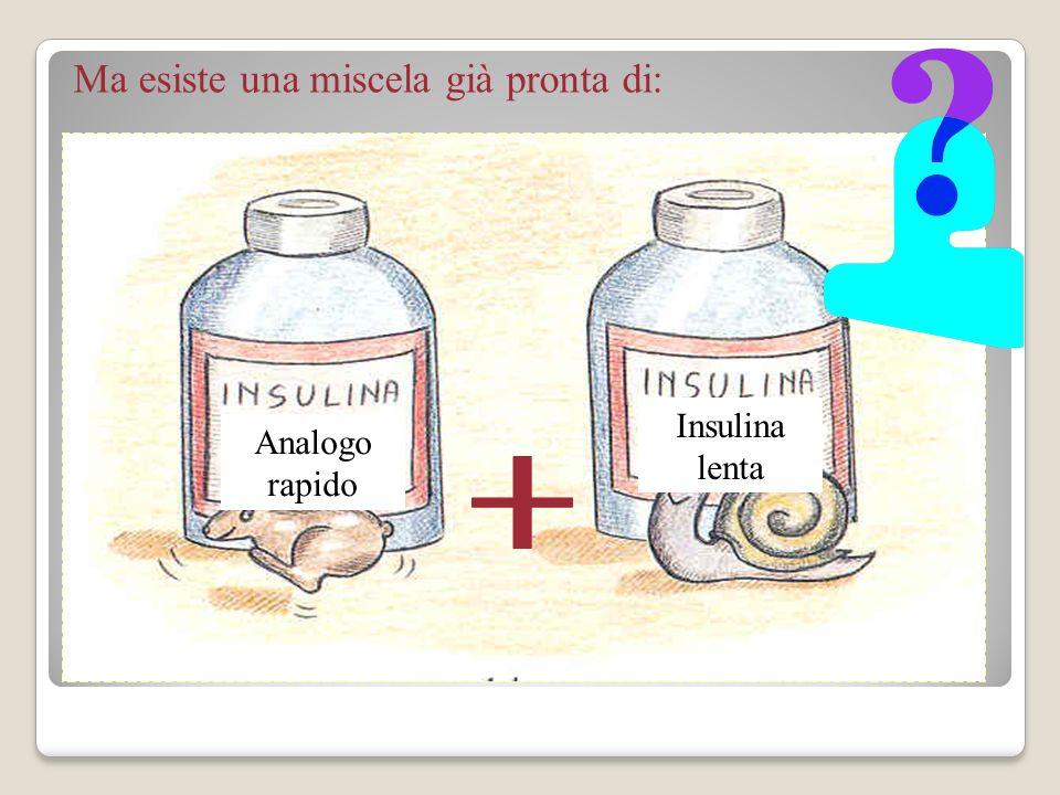 Ma esiste una miscela già pronta di: Analogo rapido Insulina lenta