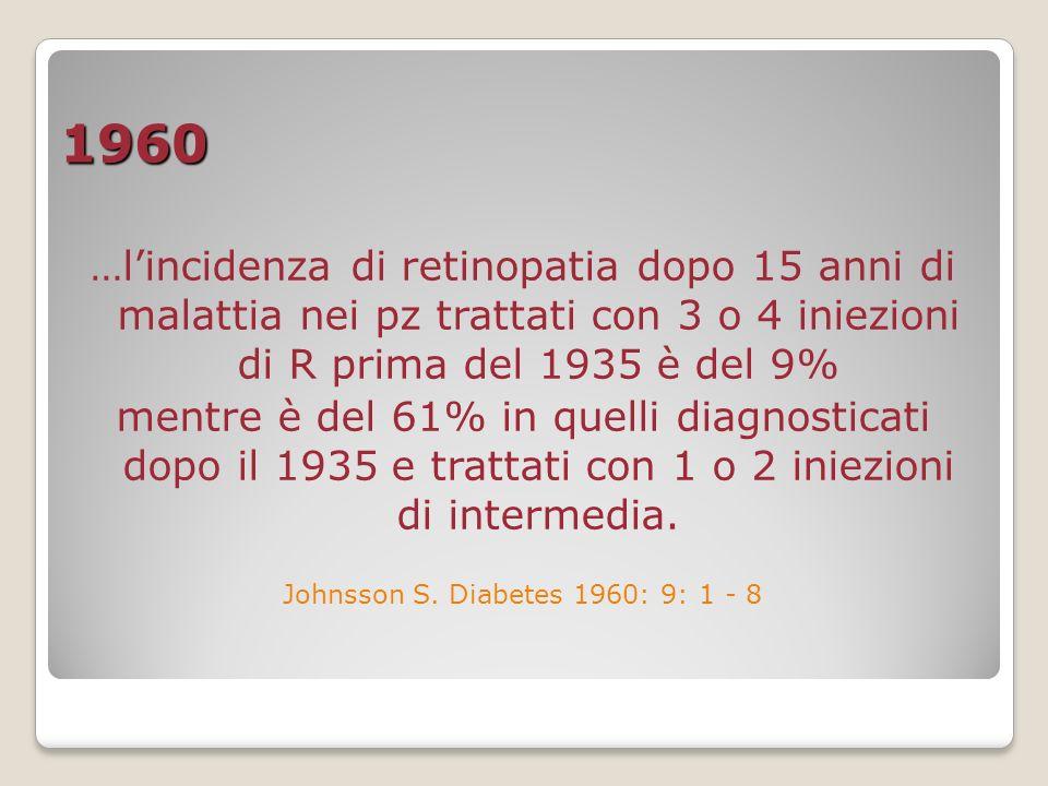 1960 …lincidenza di retinopatia dopo 15 anni di malattia nei pz trattati con 3 o 4 iniezioni di R prima del 1935 è del 9% mentre è del 61% in quelli d