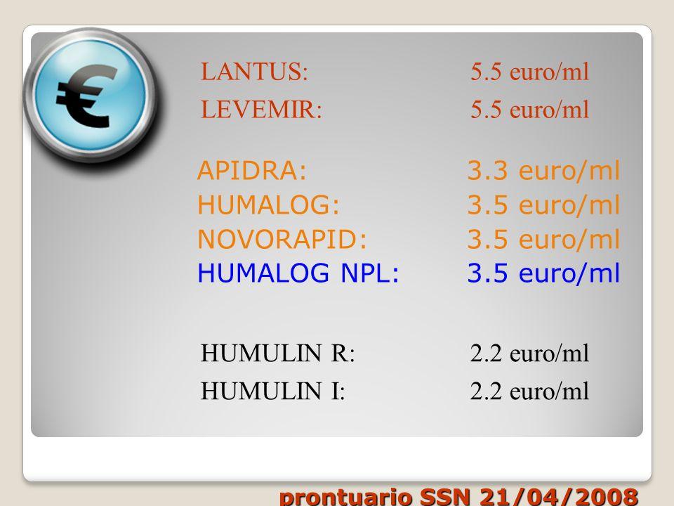 prontuario SSN 21/04/2008 APIDRA: 3.3 euro/ml HUMALOG: 3.5 euro/ml NOVORAPID: 3.5 euro/ml HUMALOG NPL: 3.5 euro/ml LANTUS: 5.5 euro/ml LEVEMIR: 5.5 eu