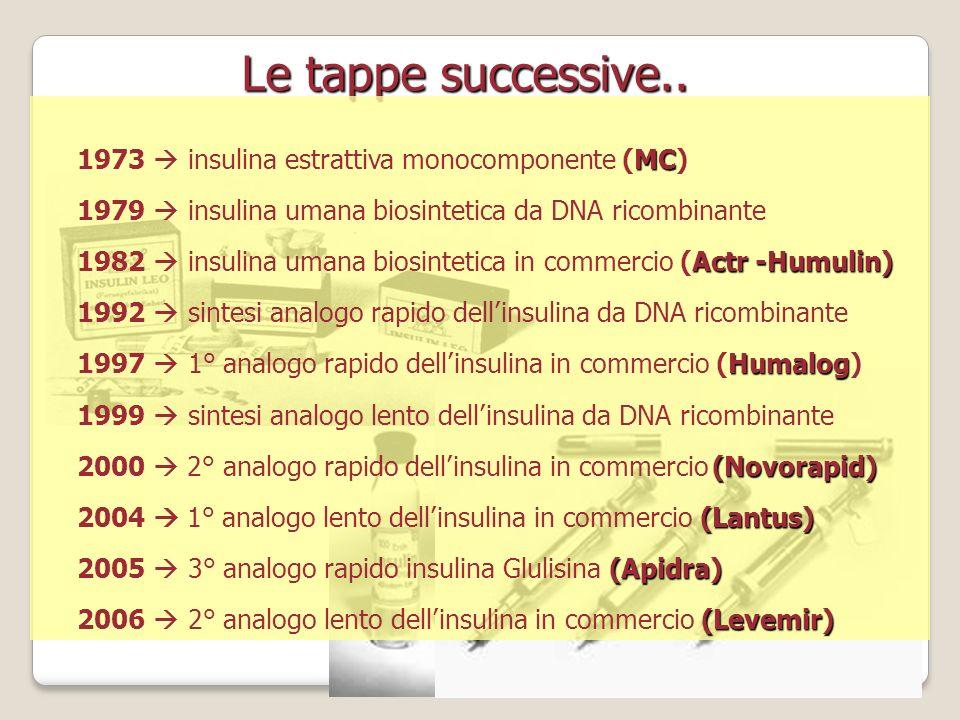 Le tappe successive.. MC 1973 insulina estrattiva monocomponente (MC) 1979 insulina umana biosintetica da DNA ricombinante Actr -Humulin) 1982 insulin