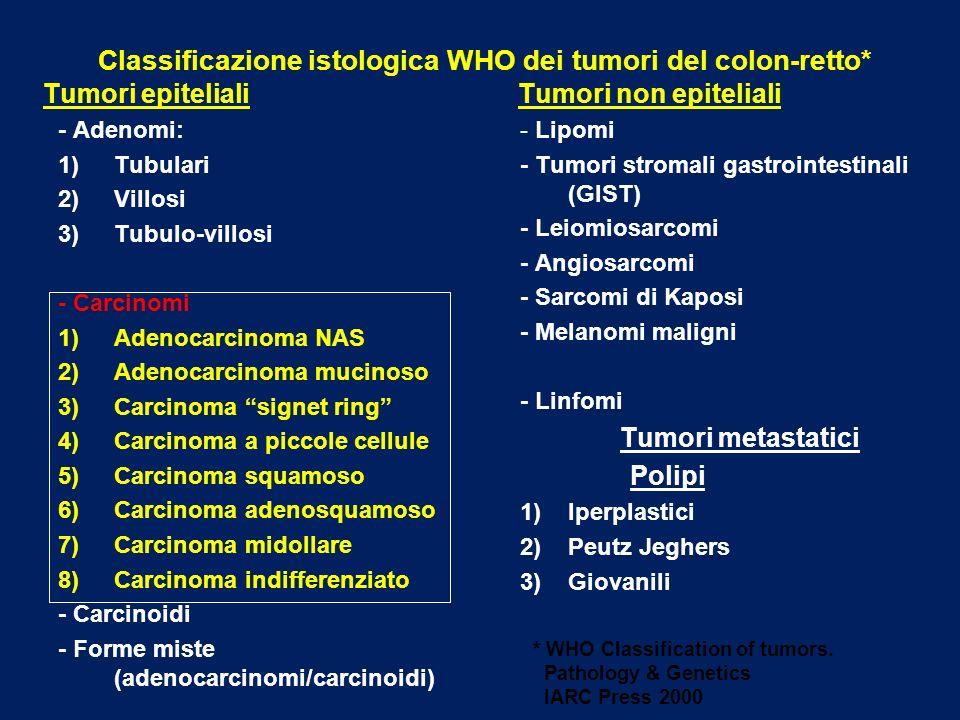 Classificazione istologica WHO dei tumori del colon-retto* Tumori epiteliali Tumori non epiteliali - Adenomi: 1)Tubulari 2)Villosi 3)Tubulo-villosi -