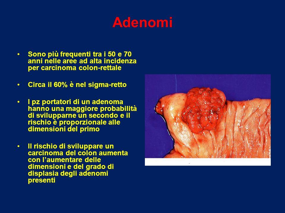 Adenomi Sono più frequenti tra i 50 e 70 anni nelle aree ad alta incidenza per carcinoma colon-rettale Circa il 60% è nel sigma-retto I pz portatori d