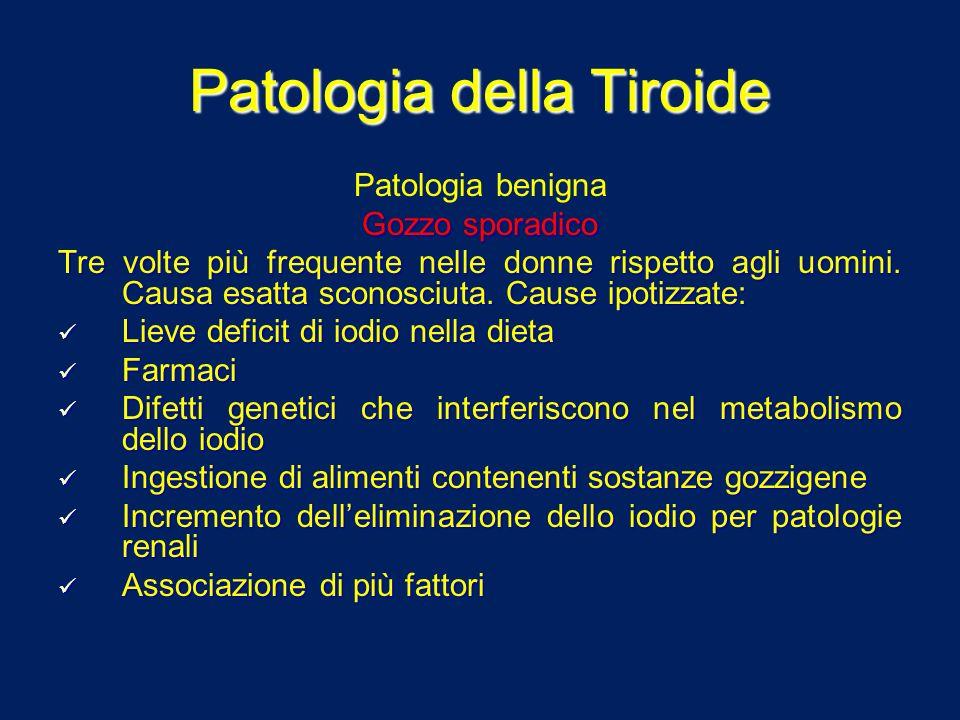 Patologia della Tiroide Patologia benigna Gozzo sporadico Tre volte più frequente nelle donne rispetto agli uomini. Causa esatta sconosciuta. Cause ip