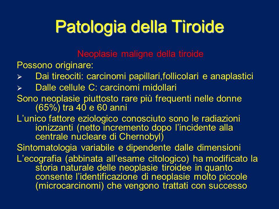 Patologia della Tiroide Neoplasie maligne della tiroide Possono originare: Dai tireociti: carcinomi papillari,follicolari e anaplastici Dai tireociti: