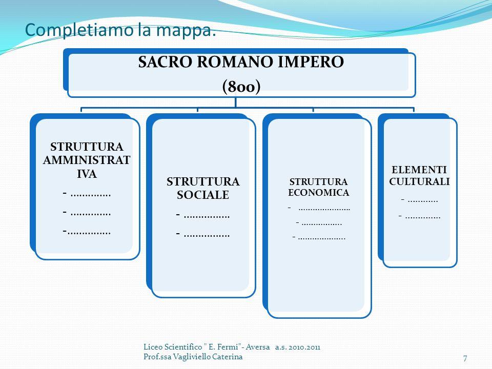 Completiamo la mappa. SACRO ROMANO IMPERO (800) STRUTTURA AMMINISTRAT IVA - ………….. -…………… STRUTTURA SOCIALE - ……………. STRUTTURA ECONOMICA - …………………. -