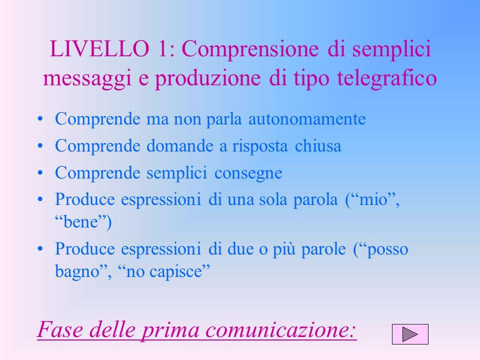 LIVELLO 0: Nessuna conoscenza della lingua italiana o estremamente limitata Dà risposte non verbali Sa fare corrispondenze fra immagini e nomi degli o